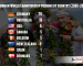 German Domination in Kona:  A Look at the Numbers
