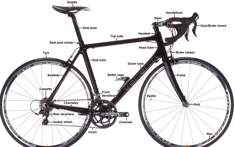 Road Bike Geometry Explained How To Understand Reach Stack Trail