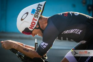 GCN: Dr Pooley's Aero Bike Fit | How To Find Your Time Trial Position